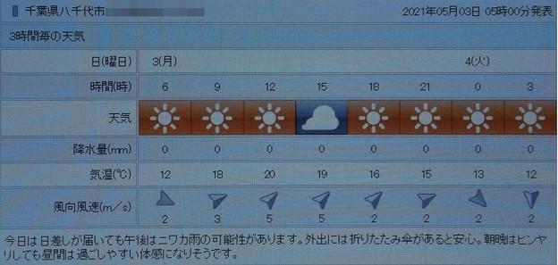 Photos: 2021/05/03(月・祝)・千葉県八千代市の天気予報