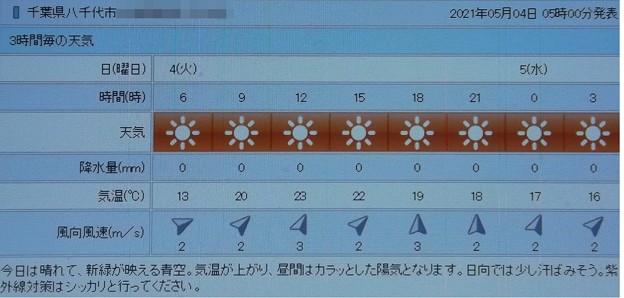 2021/05/04(火・祝)・千葉県八千代市の天気予報