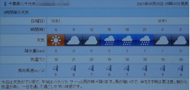 2021/05/05(水・祝)・千葉県八千代市の天気予報