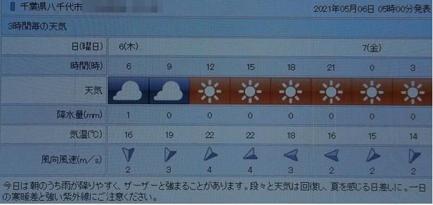 2021/05/06(木)・千葉県八千代市の天気予報