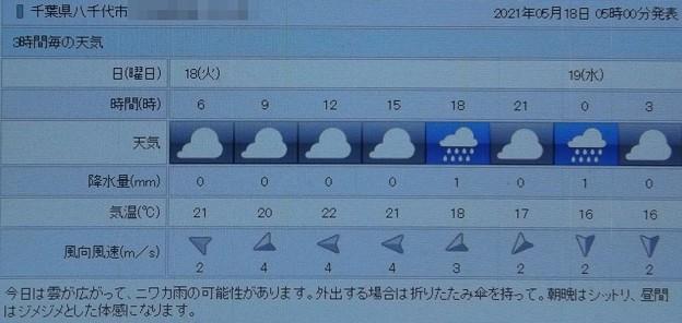 2021/05/18(火)・千葉県八千代市の天気予報