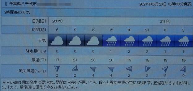 2021/05/20(木)・千葉県八千代市の天気予報