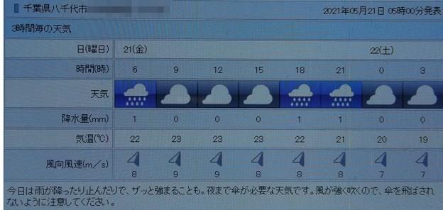 2021/05/21(金)・千葉県八千代市の天気予報