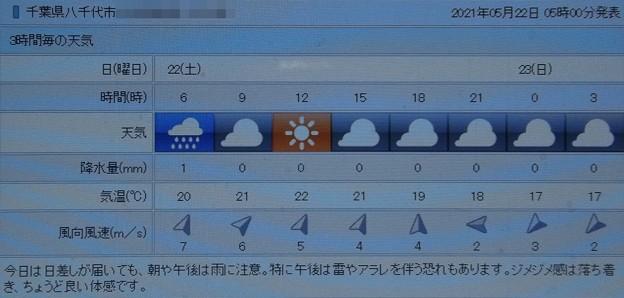 2021/05/22(土)・千葉県八千代市の天気予報