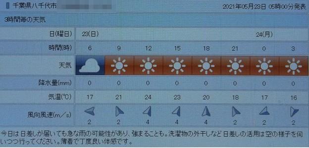 2021/05/23(日)・千葉県八千代市の天気予報