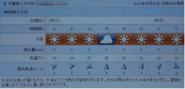 2021/05/25(火)・千葉県八千代市の天気予報