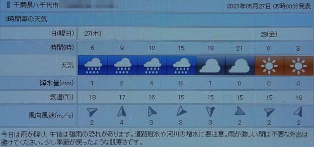 2021/05/27(木)・千葉県八千代市の天気予報