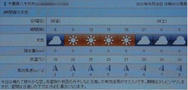 2021/05/28(金)・千葉県八千代市の天気予報