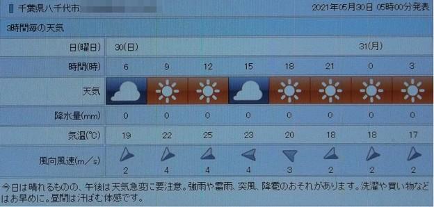 2021/05/30(日)・千葉県八千代市の天気予報