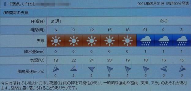 2021/05/31(月)・千葉県八千代市の天気予報