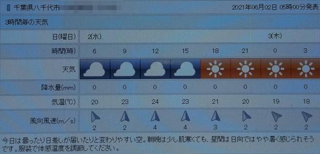 2021/06/02(水)・千葉県八千代市の天気予報