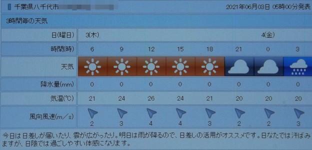 2021/06/03(木)・千葉県八千代市の天気予報