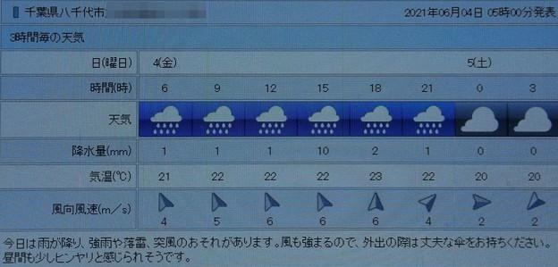 2021/06/04(金)・千葉県八千代市の天気予報