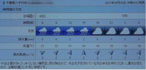 2021/06/06(日)・千葉県八千代市の天気予報