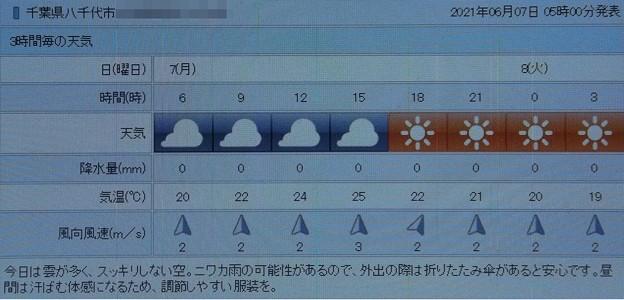 2021/06/07(月)・千葉県八千代市の天気予報