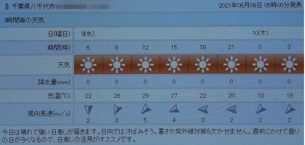2021/06/09(水)・千葉県八千代市の天気予報