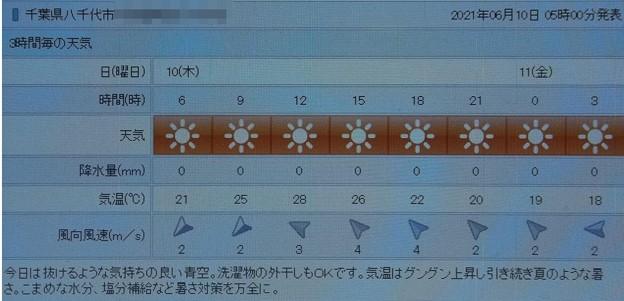 2021/06/10(木)・千葉県八千代市の天気予報