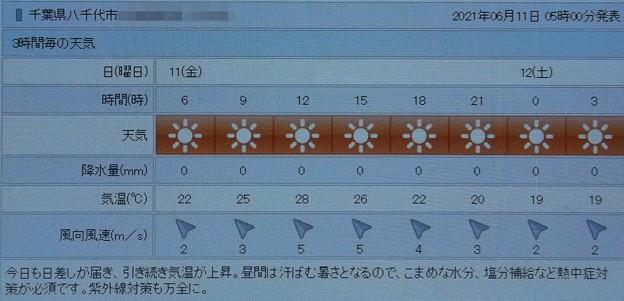 2021/06/11(金)・千葉県八千代市の天気予報