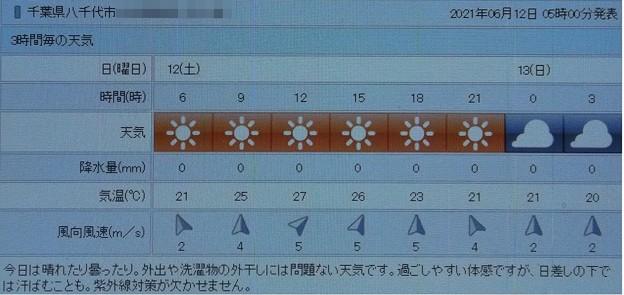 2021/06/12(土)・千葉県八千代市の天気予報