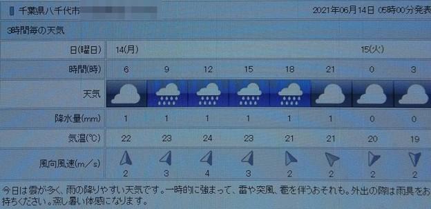 2021/06/14(月)・千葉県八千代市の天気予報
