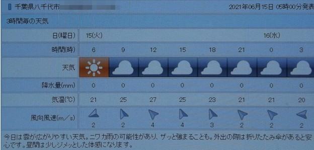 2021/06/15(火)・千葉県八千代市の天気予報
