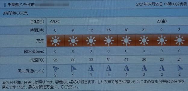 2021/07/22(木・祝)・千葉県八千代市の天気予報