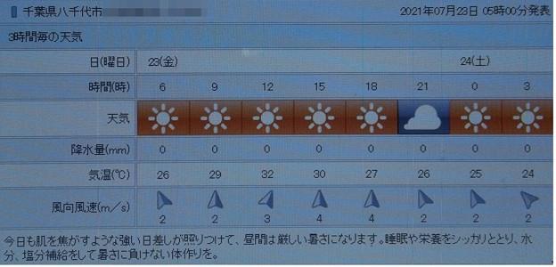 2021/07/23(金)・千葉県八千代市の天気予報