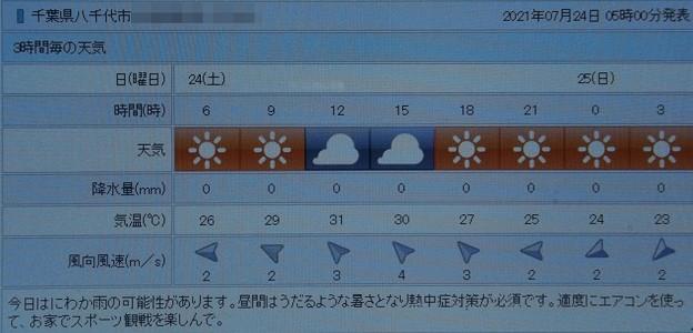 2021/07/24(土)・千葉県八千代市の天気予報