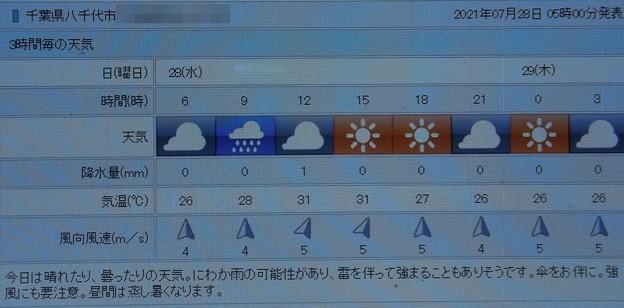 Photos: 2021/07/28(水)・千葉県八千代市の天気予報