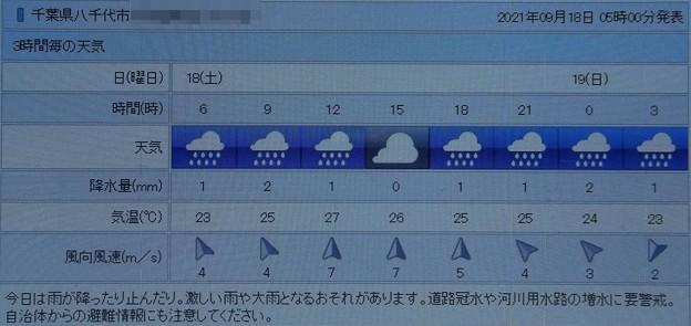 2021/09/18(土)・千葉県八千代市の天気予報