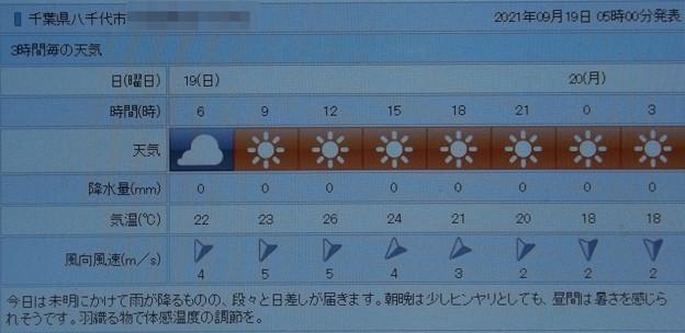 2021/09/19(日)・千葉県八千代市の天気予報