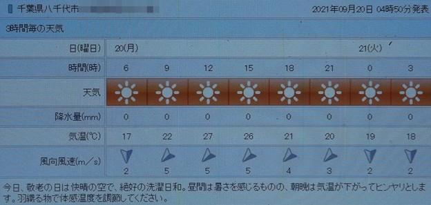 2021/09/20(月・祝)・千葉県八千代市の天気予報