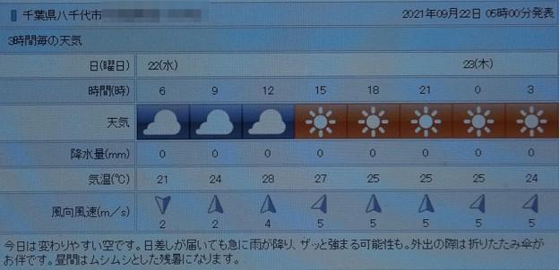2021/09/22(水)・千葉県八千代市の天気予報