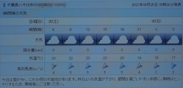 Photos: 2021/09/25(土)・千葉県八千代市の天気予報