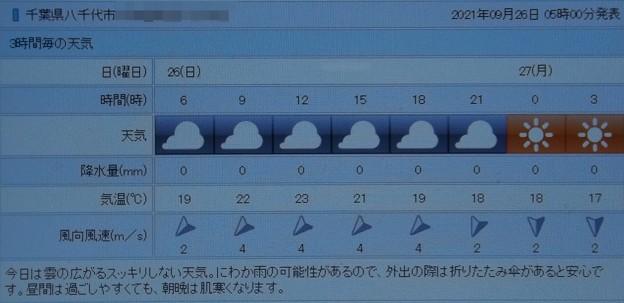 Photos: 2021/09/26(日)・千葉県八千代市の天気予報