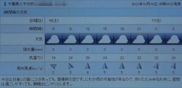 2021/10/16(土)・千葉県八千代市の天気予報