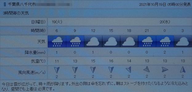 2021/10/19(火)・千葉県八千代市の天気予報