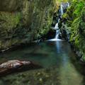 789 大久保林道の滝